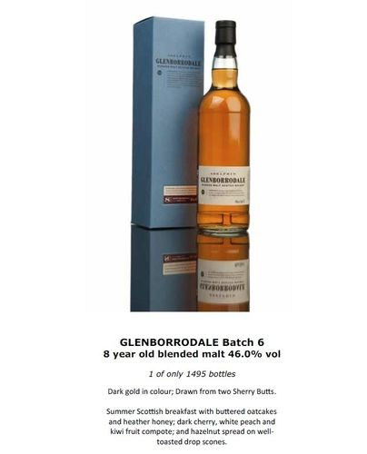 Glenborrodale 08-year-old AD Batch 6